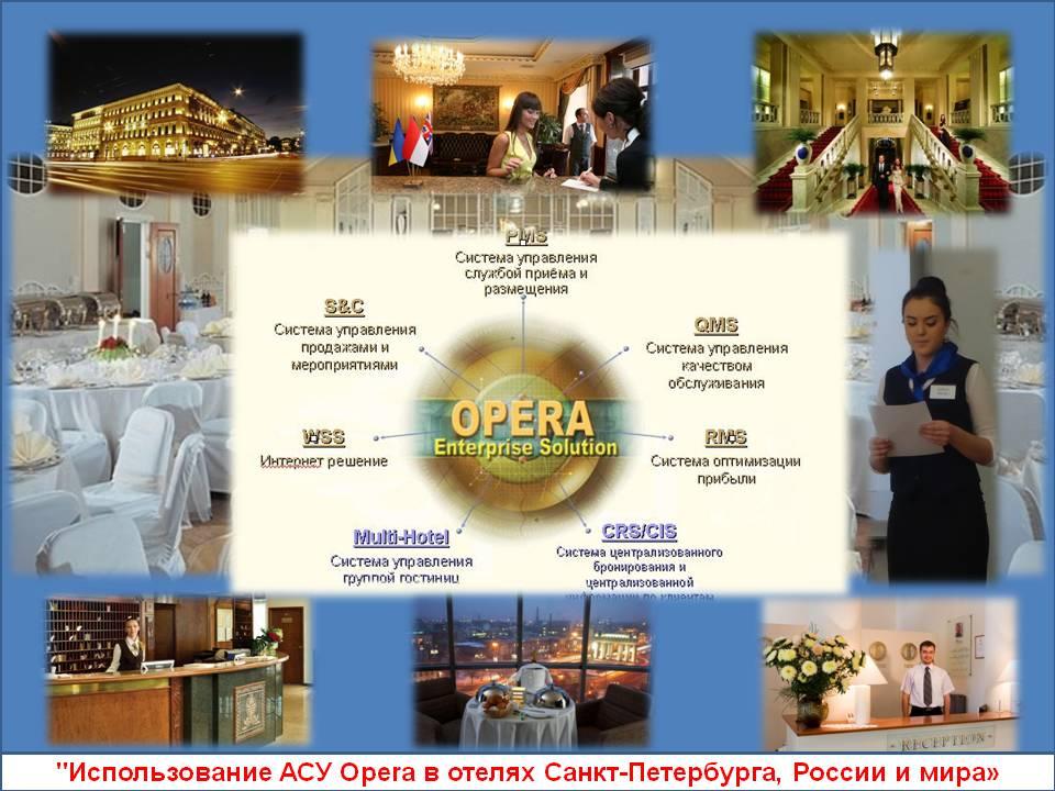 Программа Резервация Отель